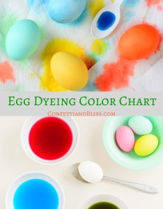 How to dye easter eggs egg dyeing chart also in beautiful vivid colors rh confettiandbliss