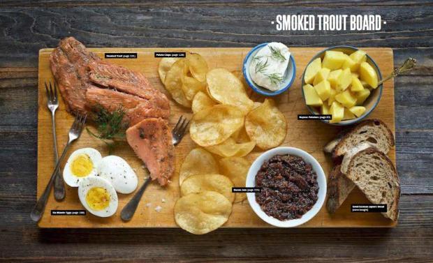 Tasty Trout Board