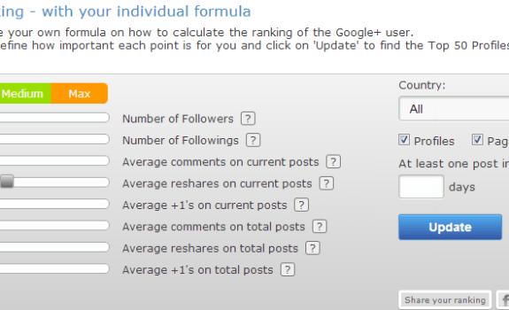 CircleCount Custom Ranking Feature
