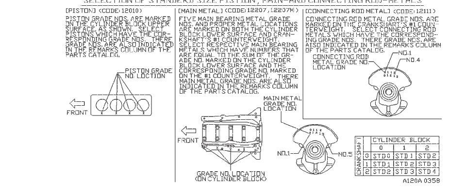 Nissan 240SX Engine Crankshaft Pulley Bolt. ILLUSTRATION