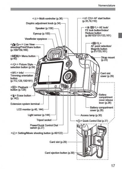 canon-5d-mark-ii-manuale-1