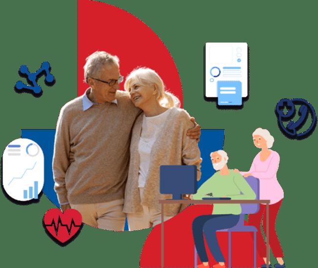 Accountable Care Organization Acos Connect America