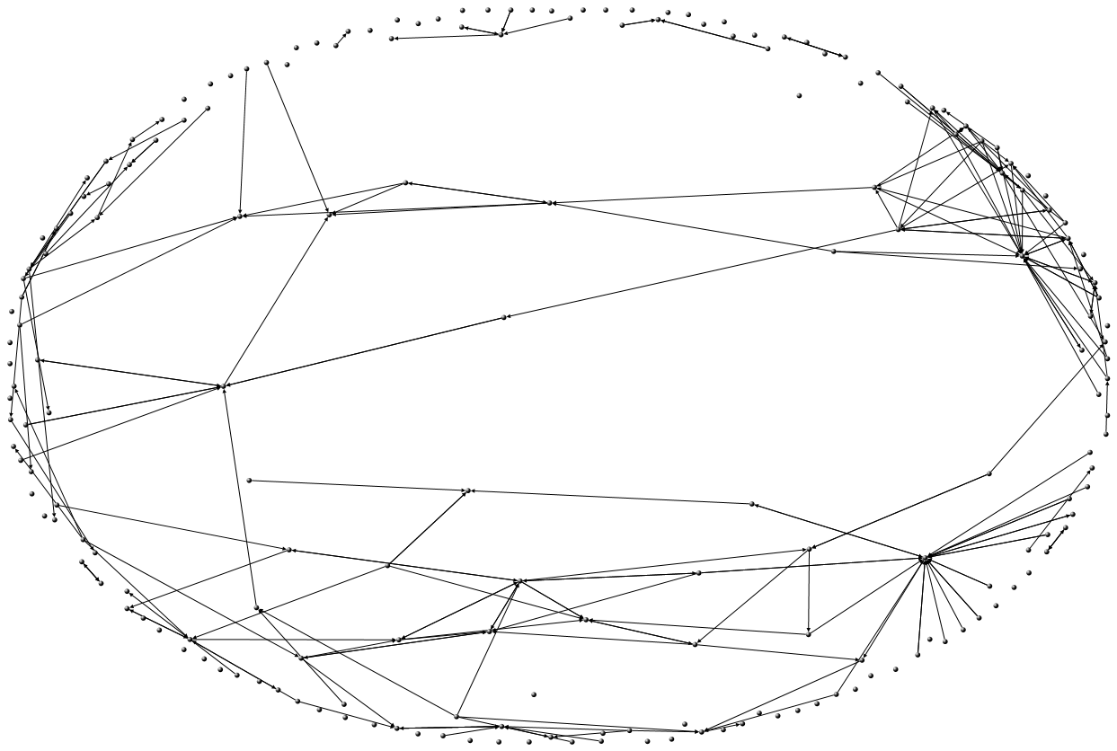 Component Binning: a network layout improvement in NodeXL