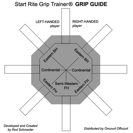 Grip-Trainer-diagram