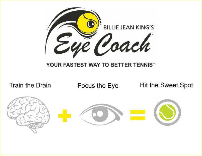 Train your Brain with Billie Jean King's Eye Coach