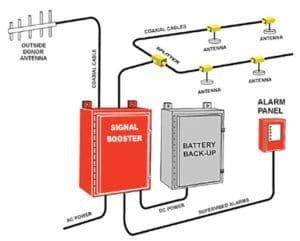 bi-directional-amplifier-diagram