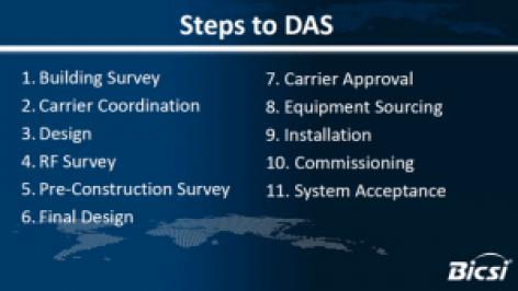 nextivity DAS in-building