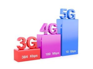 With the promised 5G speeds dwarfing 4G, perhaps it can serve as a replacement if assertions are correct.
