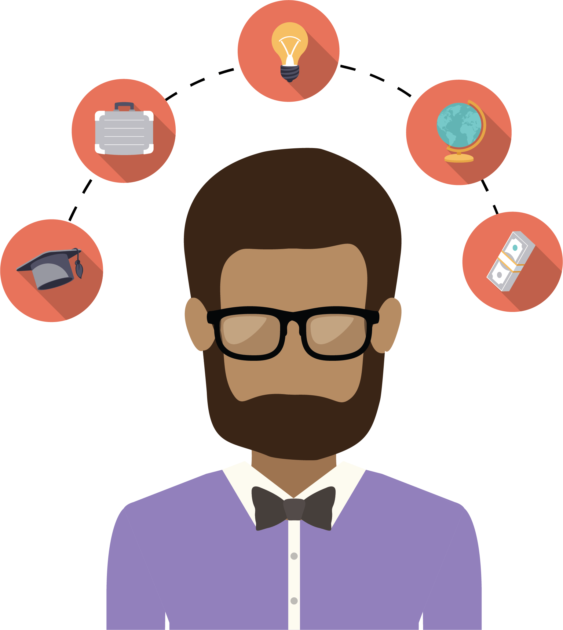 Buyer Persona Research For Smbs