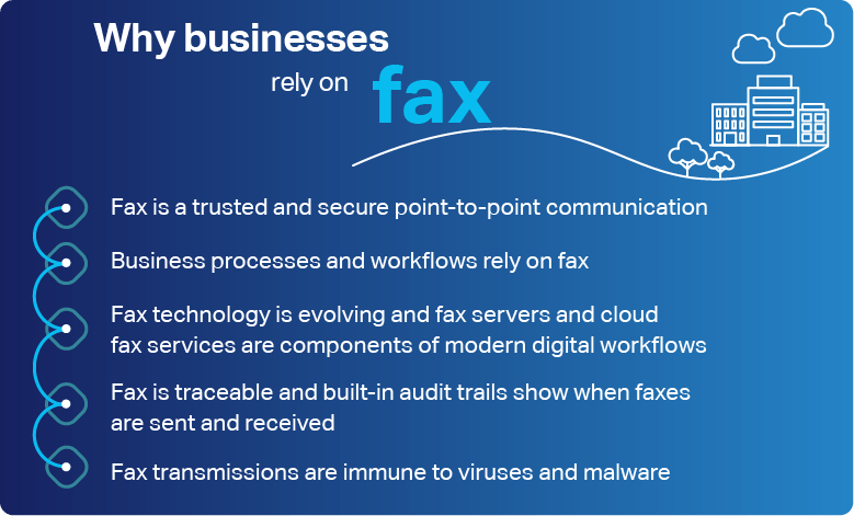 Reasons to Fax