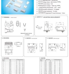 cable connectors electrical connector electric connector cable termination electrical wiring connectors manufacturer wiring accessories connector plug  [ 800 x 1005 Pixel ]