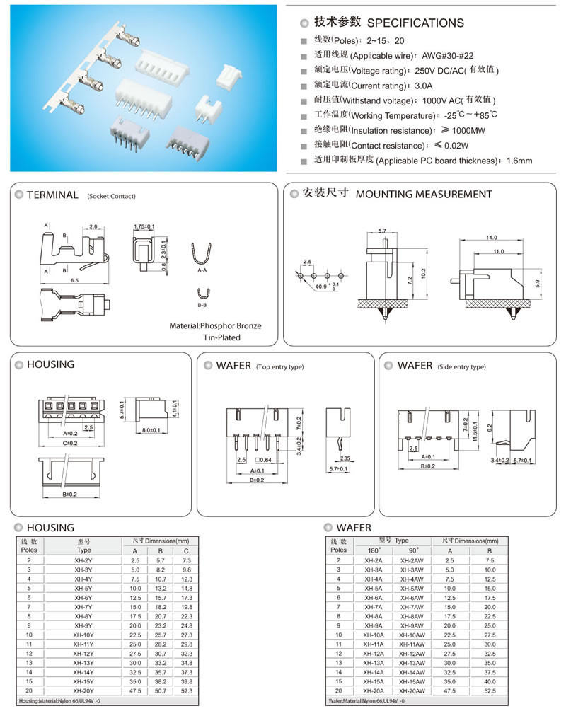 hight resolution of cable connectors electrical connector electric connector cable termination electrical wiring connectors manufacturer wiring accessories connector plug