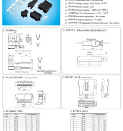 cable connectors electrical connector electric connector cable termination electrical wiring connectors manufacturer wiring accessories connector plug  [ 800 x 1008 Pixel ]