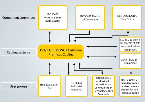 small resolution of ethernet cable application interconnectivity