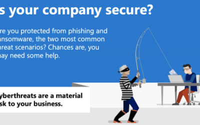 Is your company secure?