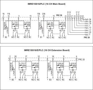 IMRE1SS16PLC : 32 IO Interface Module for SIEMENS SIMATIC S7300ET200MPLC