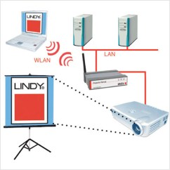 Office Lan Network Diagram 2002 Toyota Camry Wiring Wireless Powerpoint Presentation Products, Usb Presenters And Projector ...