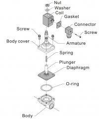 Propane Gas Control Valve Propane Gate Valve Wiring