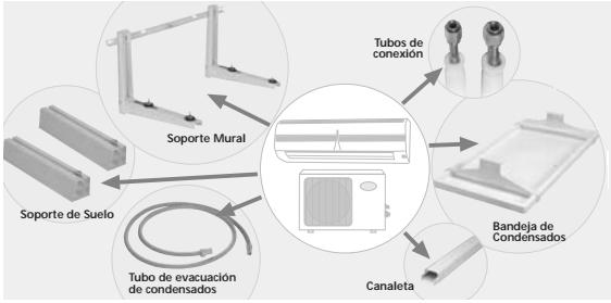 Accesorios para la instalación de un aire acondicionado – Cursos gratis