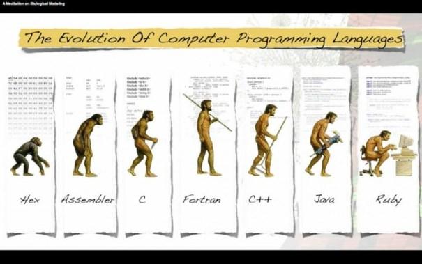 Evolución de los lenguajes de desarrollo