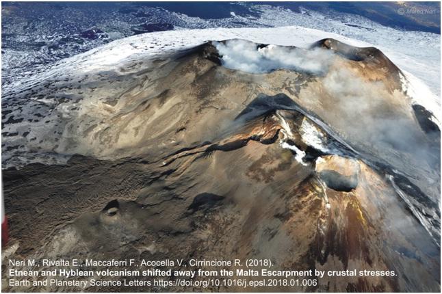 Figura 2 – I crateri attivi alla sommità dell'Etna, ripresi da sud-est.