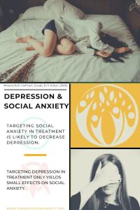Depression & Social Anxiety (1) 1 Depression Social Anxiety 1