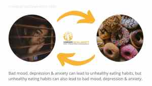 Bad mood, depression & anxiety can lead to unhealthy eating habits, but unhealthy eating habits can also lead to bad mood, depression & anxiety.
