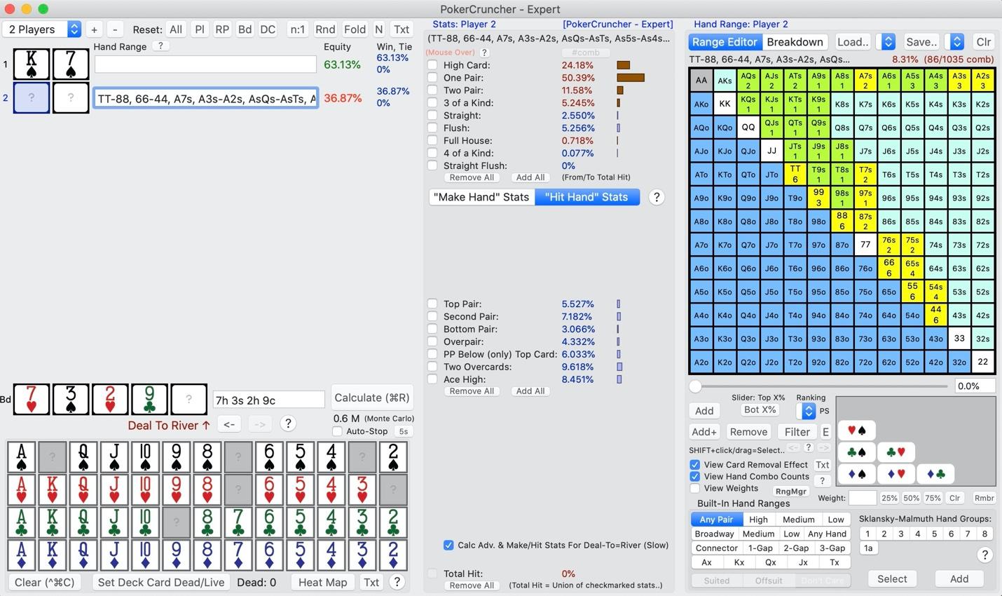 Understanding Equities vs. Ranges on the Turn in Poker