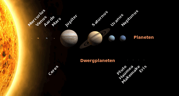 solar_system_size_to_scale