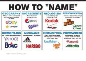 ¡Dale un cambio de imagen a tu marca (logotipo, eslogan ...) gracias al cambio de marca! 29