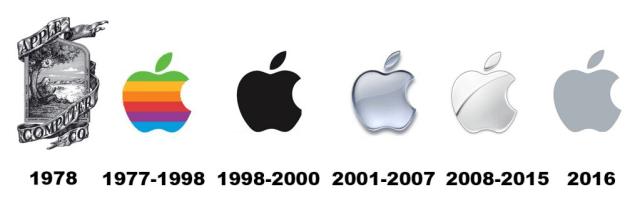 ¡Dale un cambio de imagen a tu marca (logotipo, eslogan ...) gracias al cambio de marca! 1