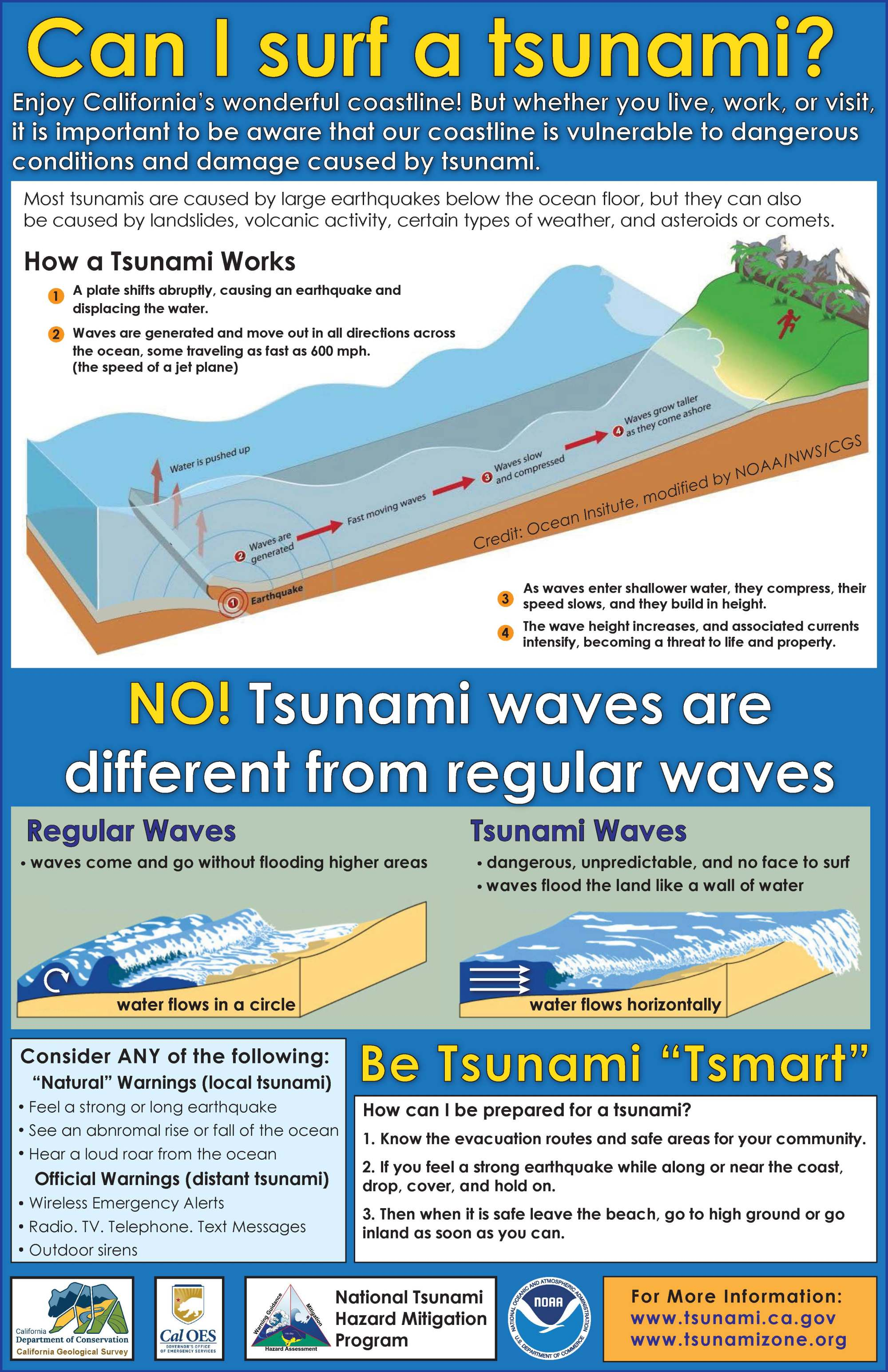 hight resolution of Tsunami Education and Outreach