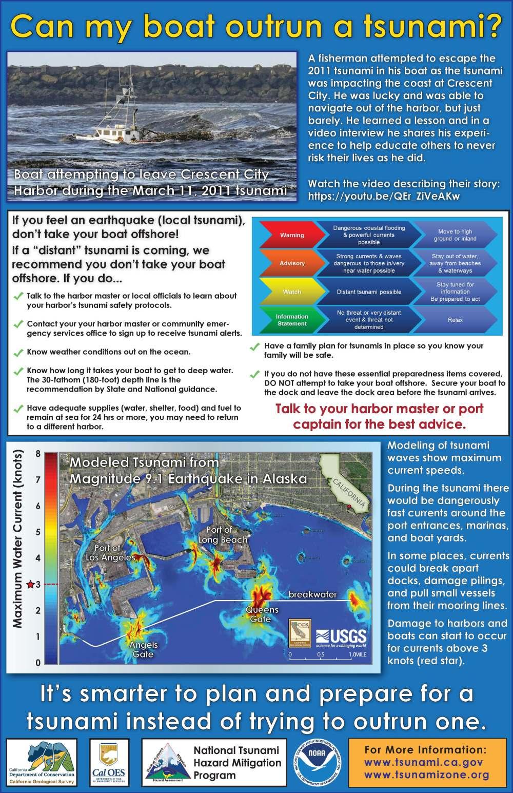 medium resolution of Tsunami Education and Outreach