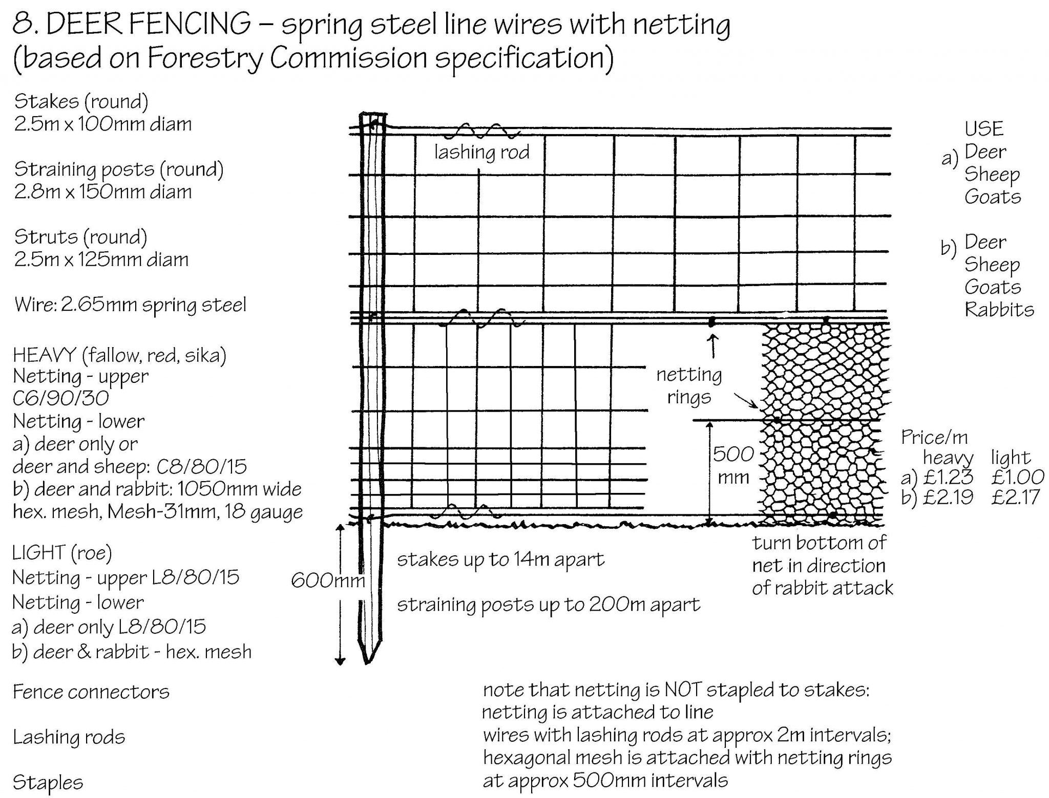 Electric Fence For Livestock   Wiring Diagram Database