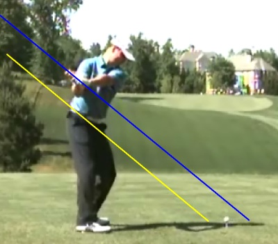 what is the best golf swing plane