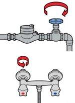 couper l'arrivée d'eau et démonter mélangeur