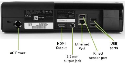 Nieuwe Of Gebruikte Xbox 360 Kopen Met RGH Of De Xk3y
