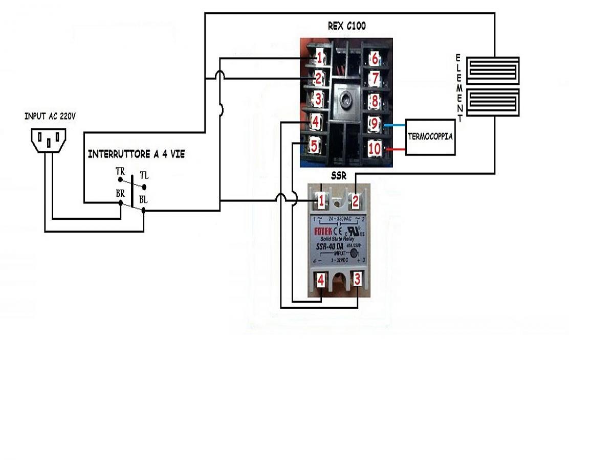 Guida Modificare Puhui T Rex C100