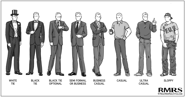 Dress Code o Código de vestimenta...¿Qué es? ¿Para qué