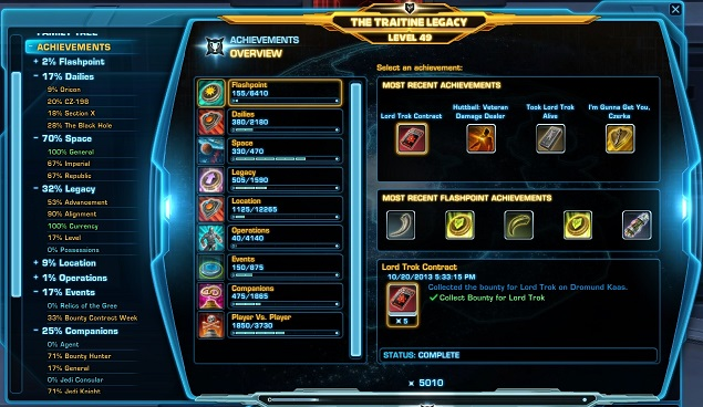 SWTOR Achievements