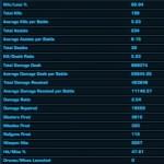 Cometbreaker stats