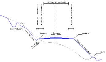 4.4 Diseño De Pavimento Flexible por el método de la