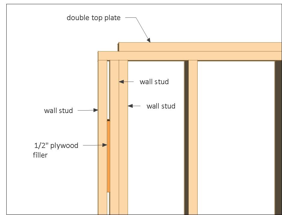 12×16 Shop Layout