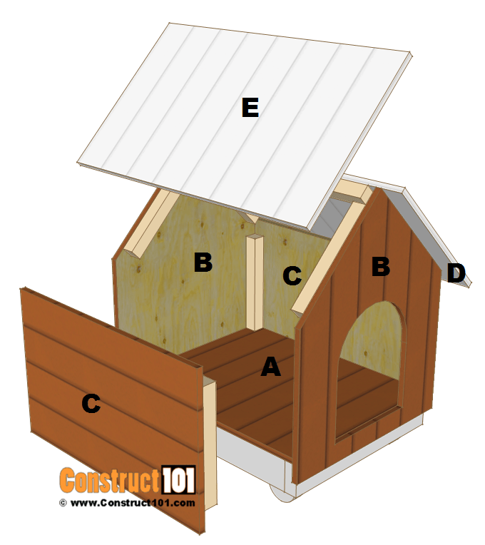 Small Dog House Plans  StepByStep  Free Download  Construct101