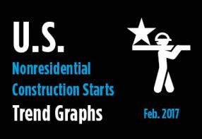 2017-03-21-US-Nonresidential-Construction-Start-Trends-Feb-2017