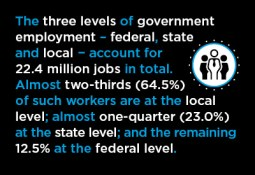 8 Mid-January Economic Nuggets Graphic