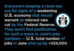 June Jobs Reports: U.S. Bounces Back Graphic