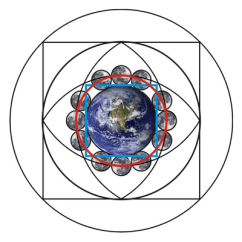 New Jerusalem Diagram Sheep Brain Blank To Label Untitled Document What Is The Cosmological Circle