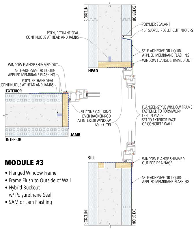 How To Frame An Exterior Wall On Concrete | Nakanak.org