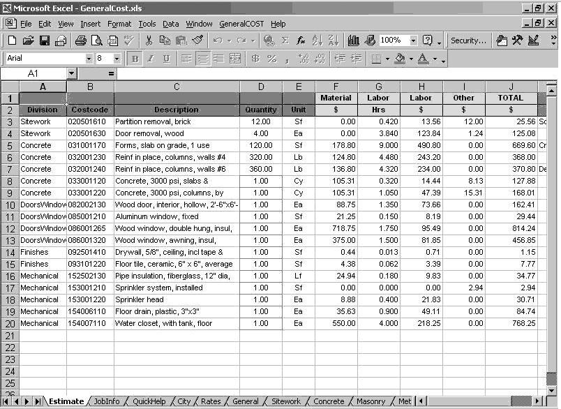 General Cost Estimating Sheet